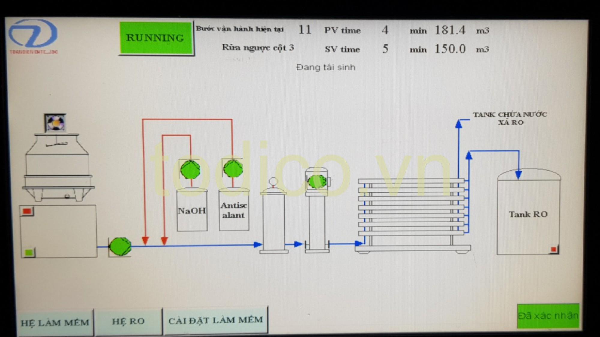 Hệ thống xử lý nước làm đá viên - Nhà máy nước đá Hồng Phúc Vĩnh Lộc
