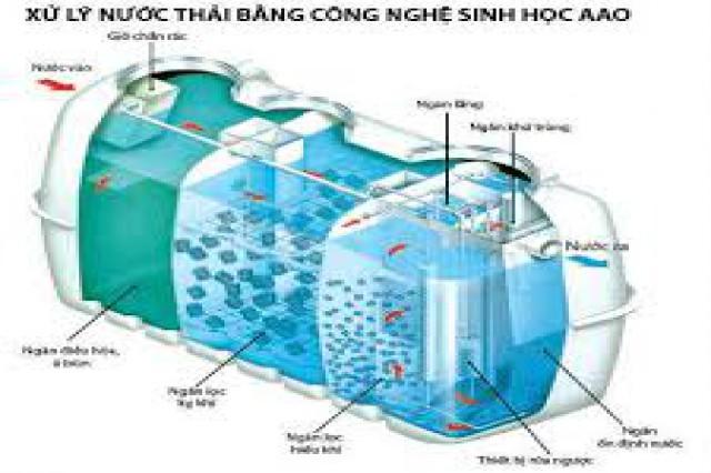 Tư vấn, thiết kế và lắp đặt hệ thống lọc nước sinh hoạt cho chung cư